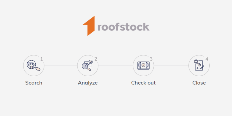 Roofstock features