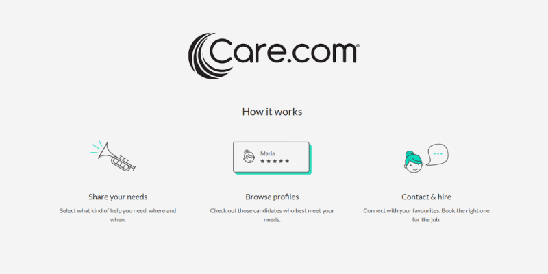 How-Care.com-Works Gig Economy Jobs