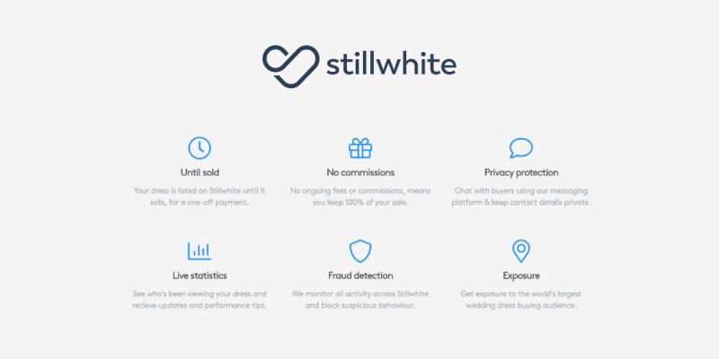 How Does it Work Stillwhite