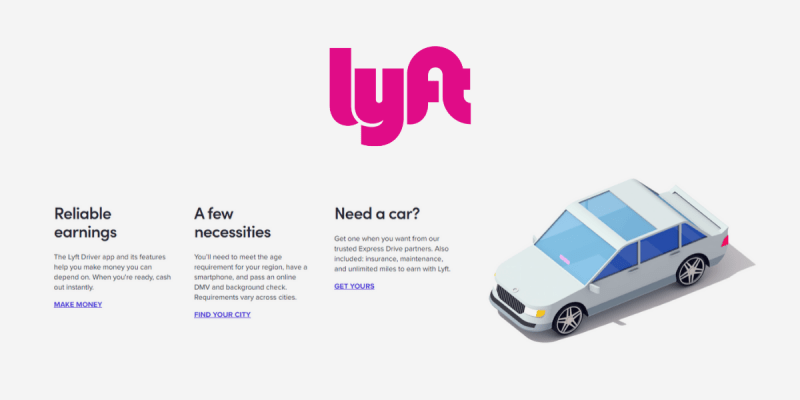 How Lyft Works