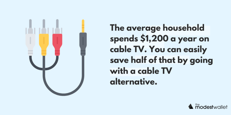 Savings on cable tv cutting