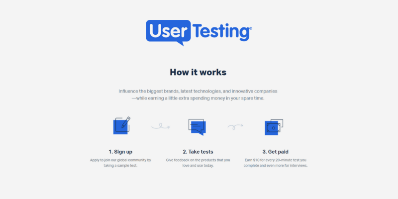 How UserTesting works