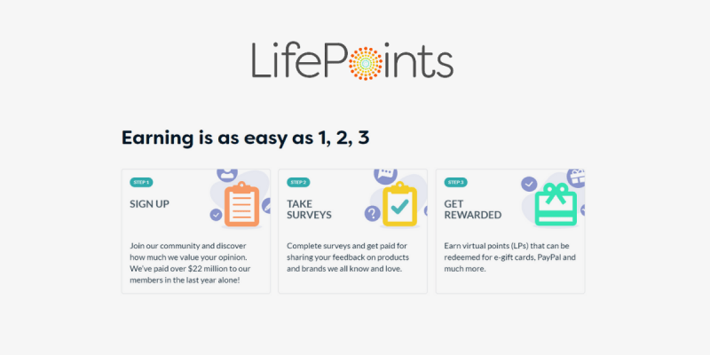 LifePoints Review