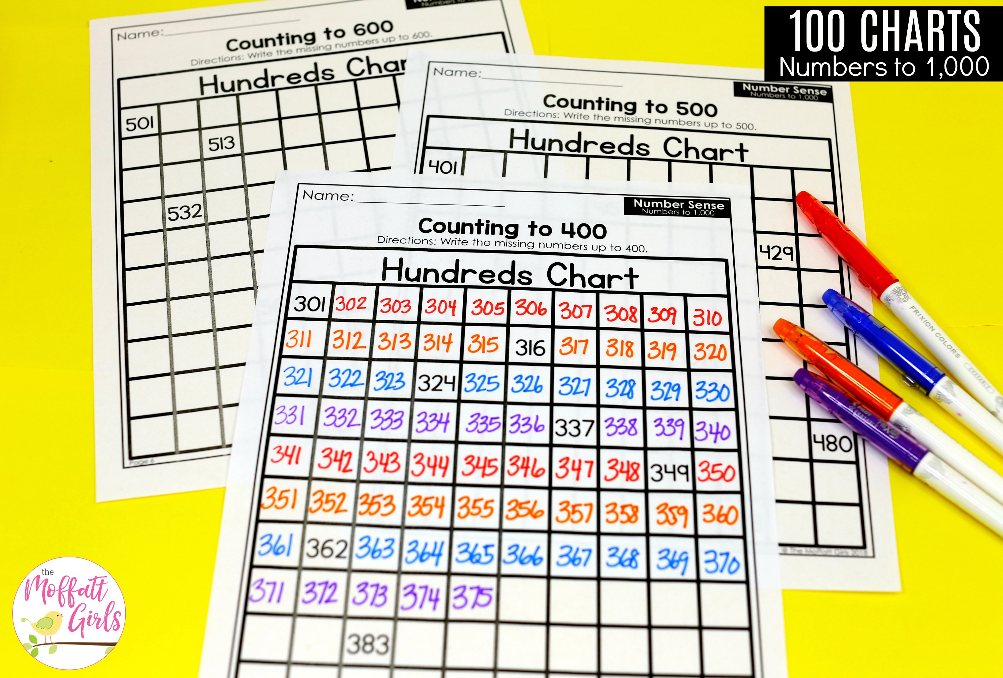 Even And Odd Numbers Worksheets 2b