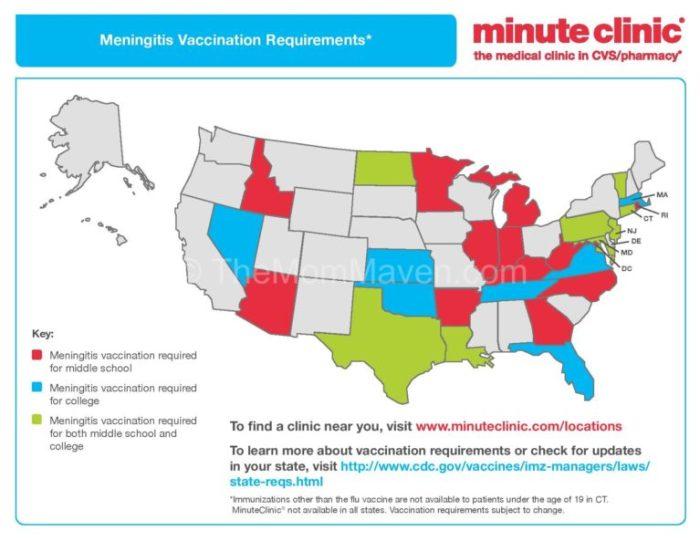 minuteclinic-vaccinations-meningitis-TheMomMaven.com- #gobackhealthy
