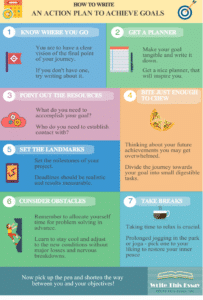 Achieving-Goals-Infographic