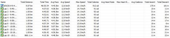 NightRace-Calgary-2014-Results