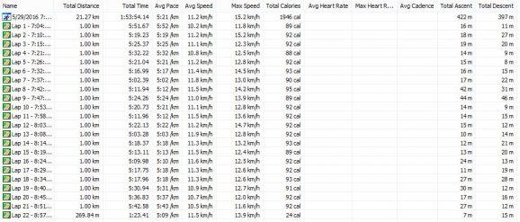 ScotiaBank-Calgary-Marathon-Results-2016