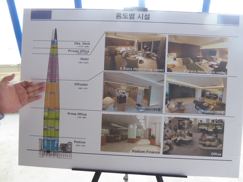 lotte_85_tower_uses