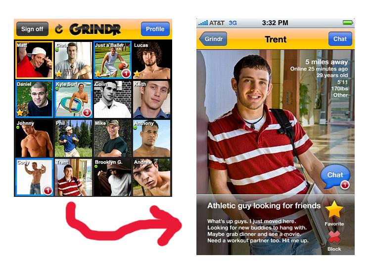 Lesbian version of grinder