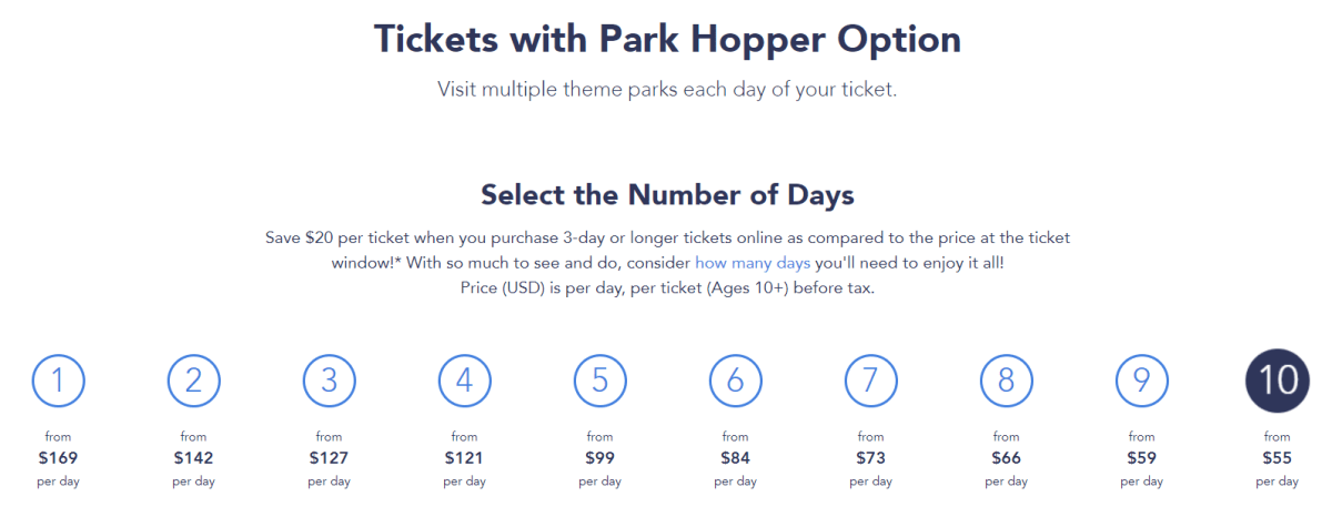Comparison of park hopper tickets versus annual pass