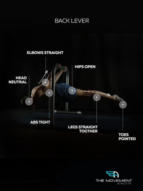 back lever 1