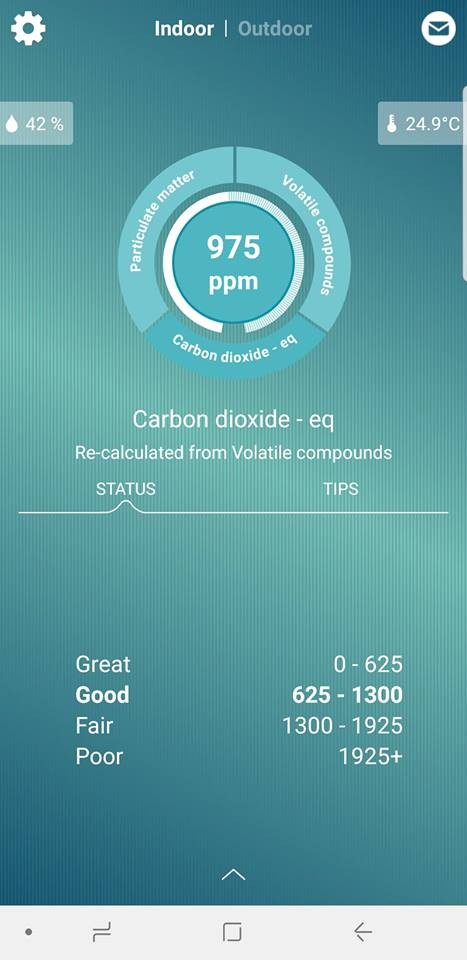 FooBot Air Quality Monitor
