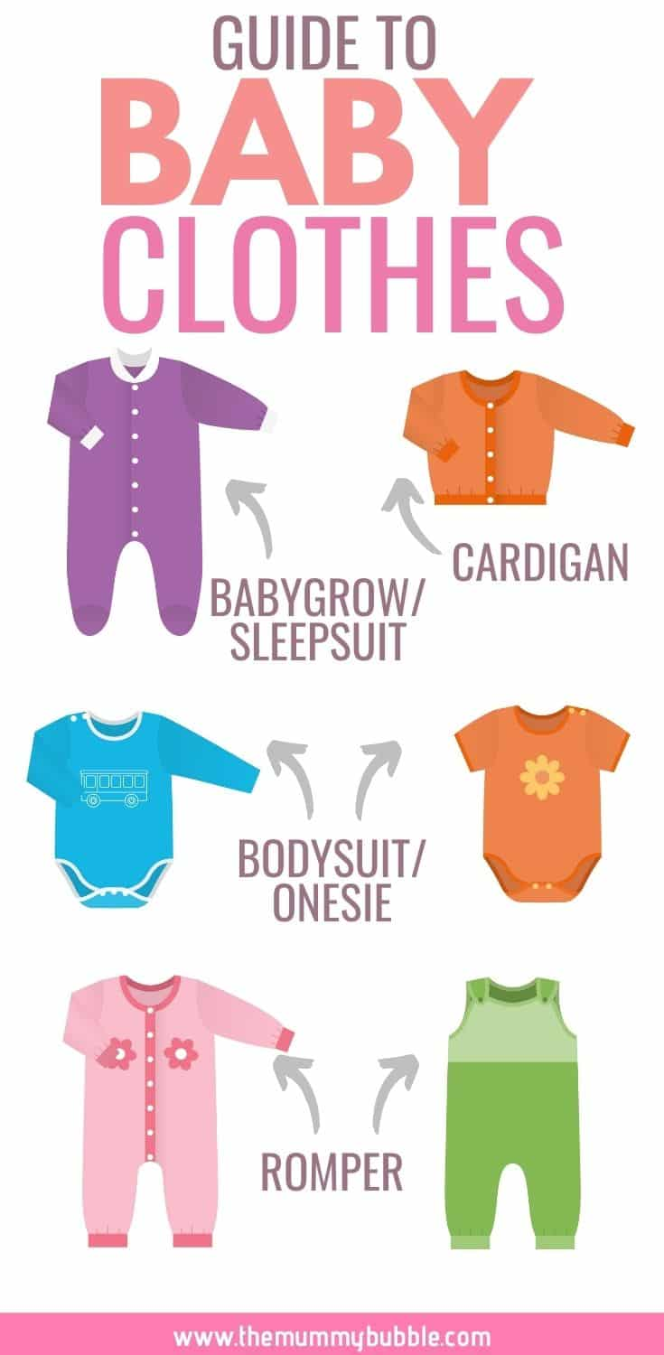baby clothes definitions guide - the difference between a bodysuit, onesie, romper, sleepsuit and babygrow