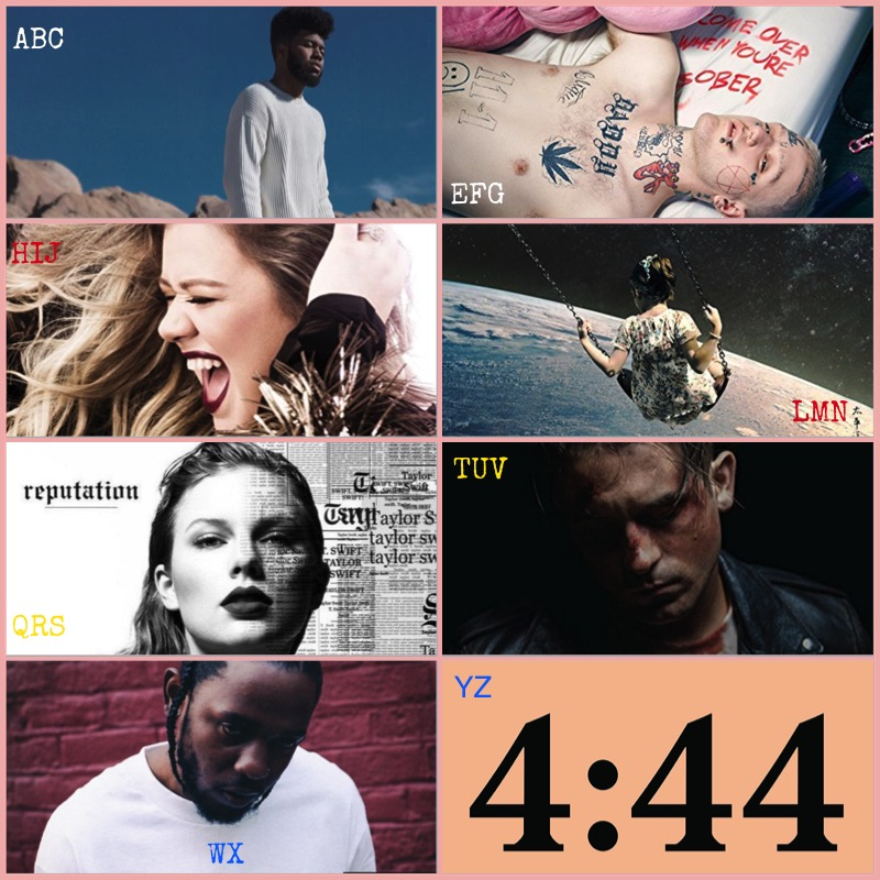 ABC: A Random List of 2017 Songs, By Letter | Playlist