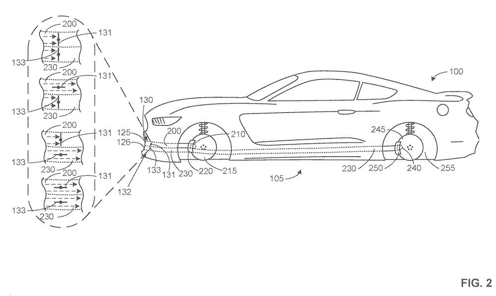 GT500 Patent Drawings Suggest Wicked Aero Options