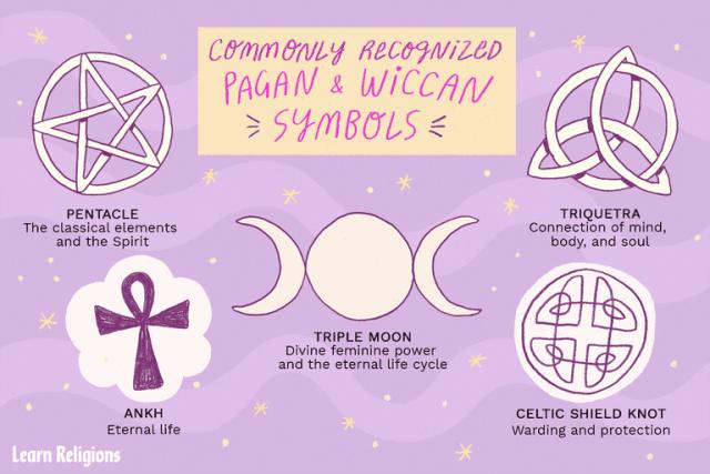 Common Pagan Wiccan Symbols