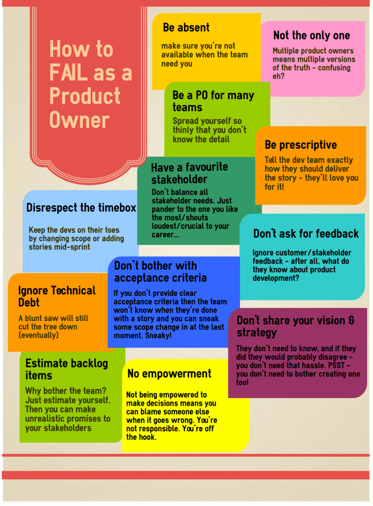 Product Owner AntiPatterns