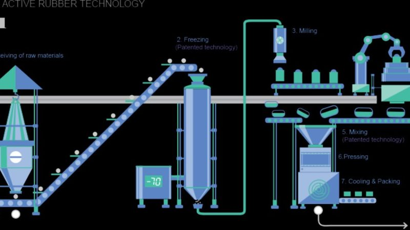 Illustration courtesy of EcoTech Recycling