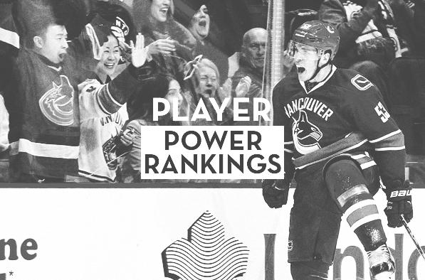 playerpower