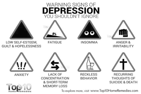 How to prevent depression