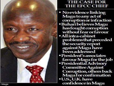 Buhari insists on Magu