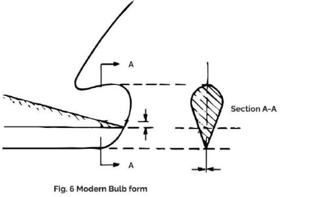 Bulbous-Bows-Article-Fig-6-TheNavalArch