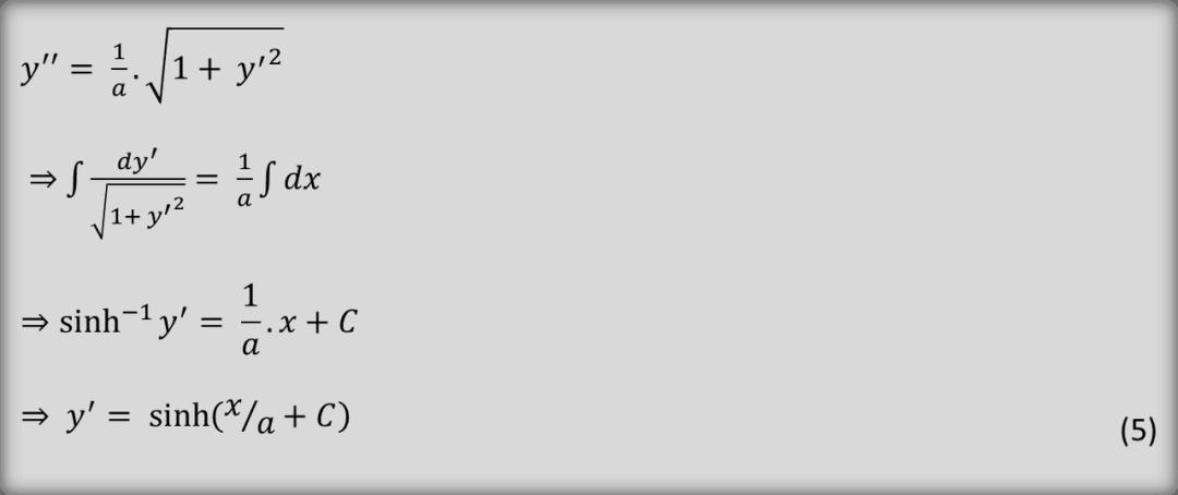 Eq-5-Catenary-Profile-TheNavalArch