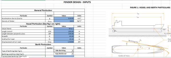 Fender-Design-TheNavalArch-2
