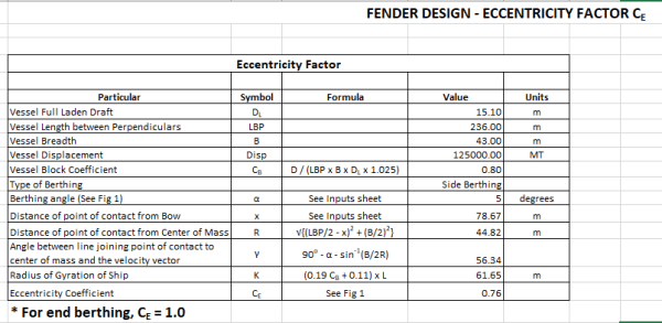 Fender-Design-TheNavalArch-3