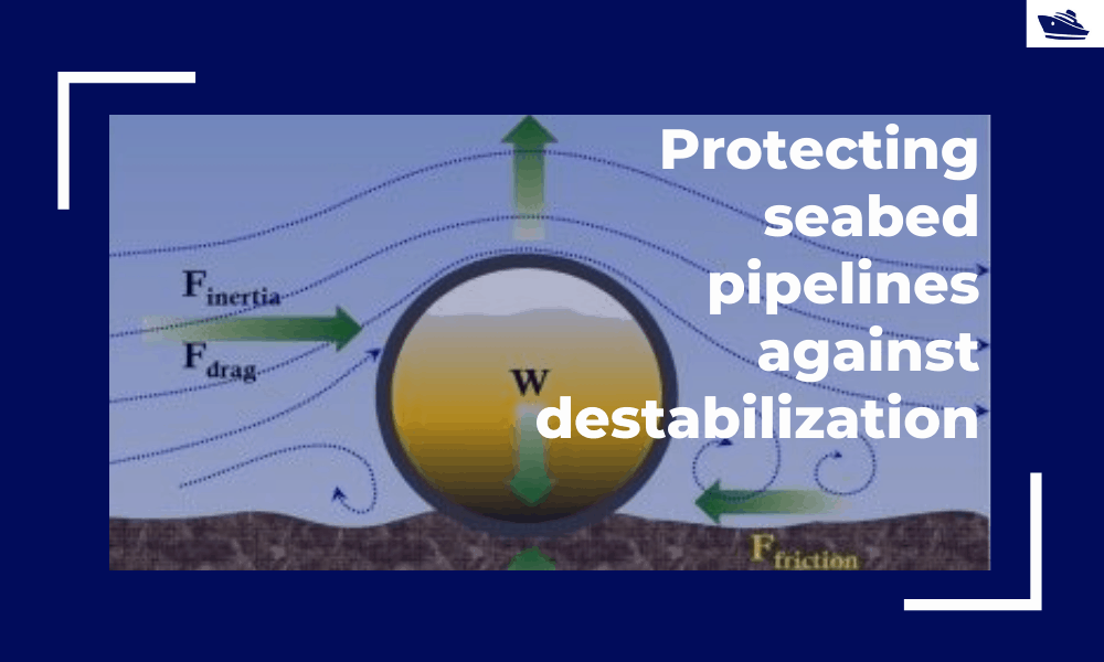 Protecting the seabed pipelines against destabilization: Identifying and qualifying the risk