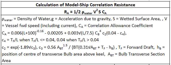 Ship-Resistance-model-ship-correlation-TheNavalArch
