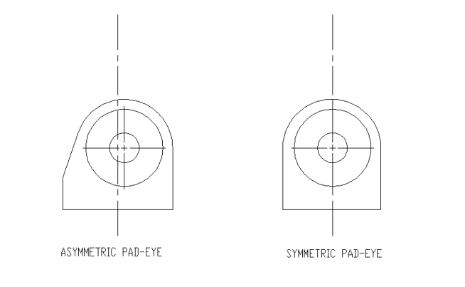 Symetric-vs-Asymmetric-Pad-eye-TheNavalArch