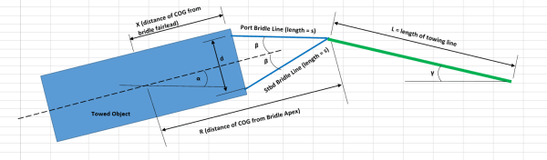 Towing-Bridle-Force-Calculator-TheNavalArch
