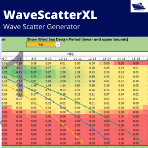 Wave-Scatter-Generator-TheNavalArch-1