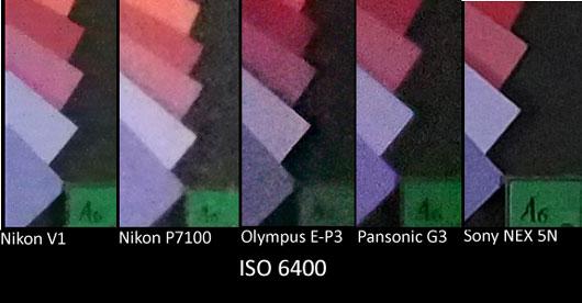 Nikon V1 and J1 high ISO test