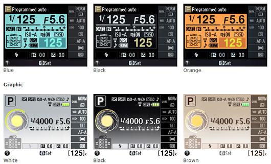Nikon D3200 vs. Nikon D5100 « NEW CAMERA
