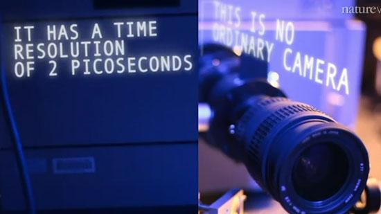 Femto photography - one trillion frames per second « NEW CAMERA