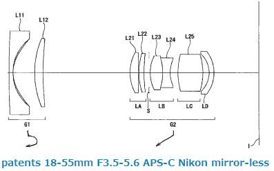 Nikon Patent 18-55mm F3.5-5.6 Lens for APS-C Mirrorless