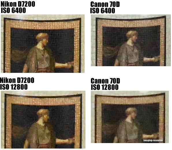 Nikon-D7200-vs.-Canon-EOS-70D-52