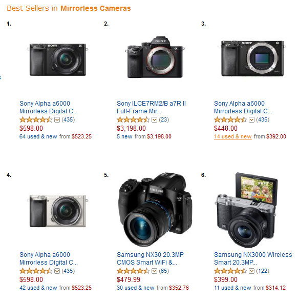 Best Selling Mirrorless Camera Report - Sony A6000 Still at No. 1 ...