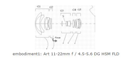 sigma 11-22mm lens patent img