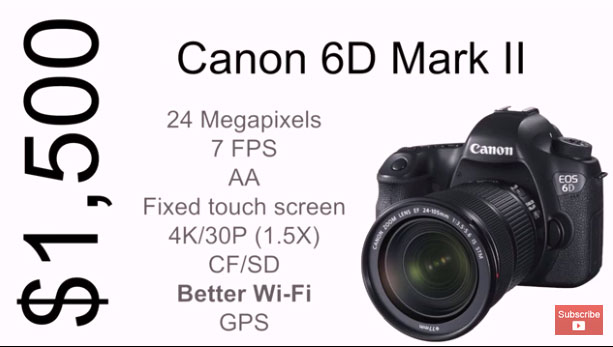 Canon-6D-Mark-II-camera-ima