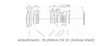 Tamron Lens Patent