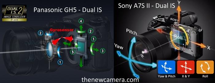 Sony A7S II Dual IS