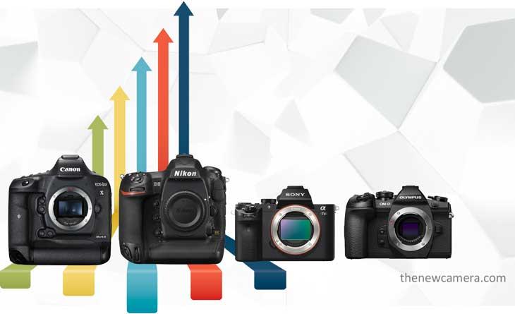 Camera sales up image