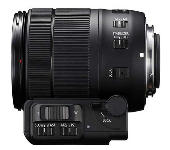 Canon-zoom-adapter