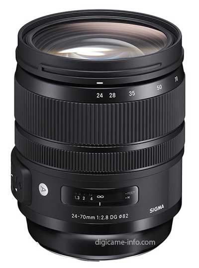 Sigma-24-70mm-lens-image.jpg?w=400