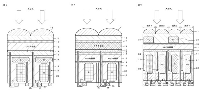 Sony patent different sensors