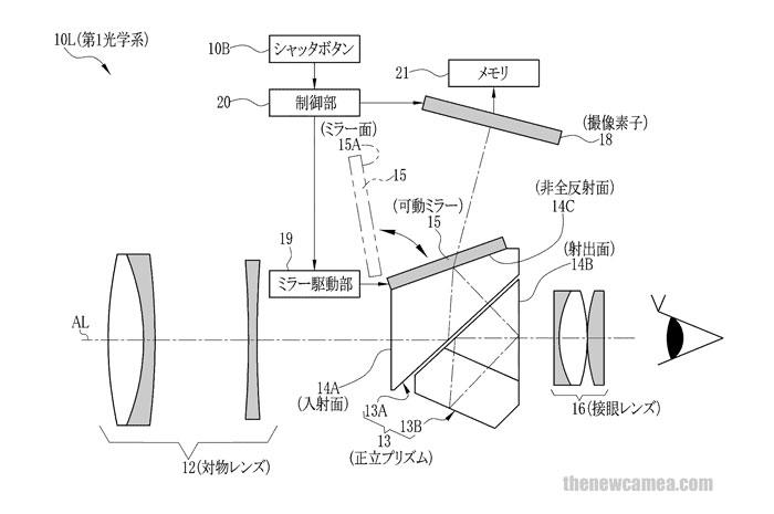 Fuji DSLR